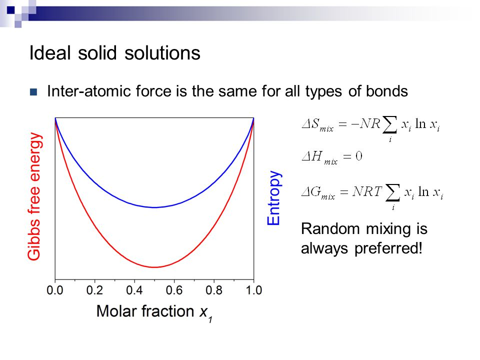 Ideal solid solutions Inter-atomic force is the same for all types of bonds Random mixing is always preferred!