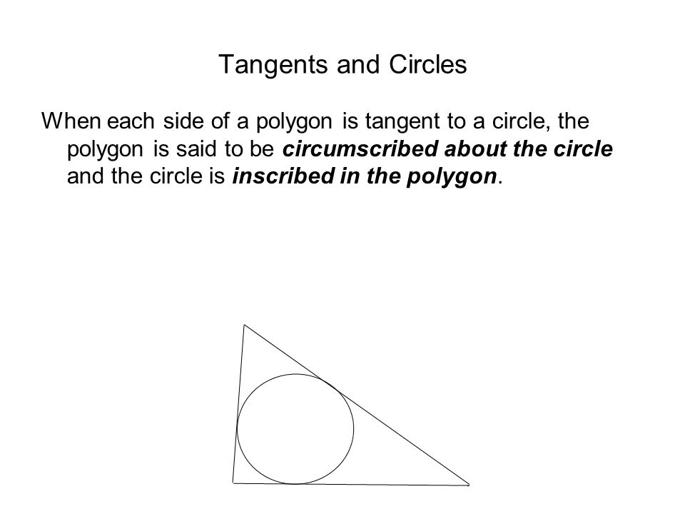 Tangents and Circles When each side of a polygon is tangent to a circle, the polygon is said to be circumscribed about the circle and the circle is inscribed in the polygon.