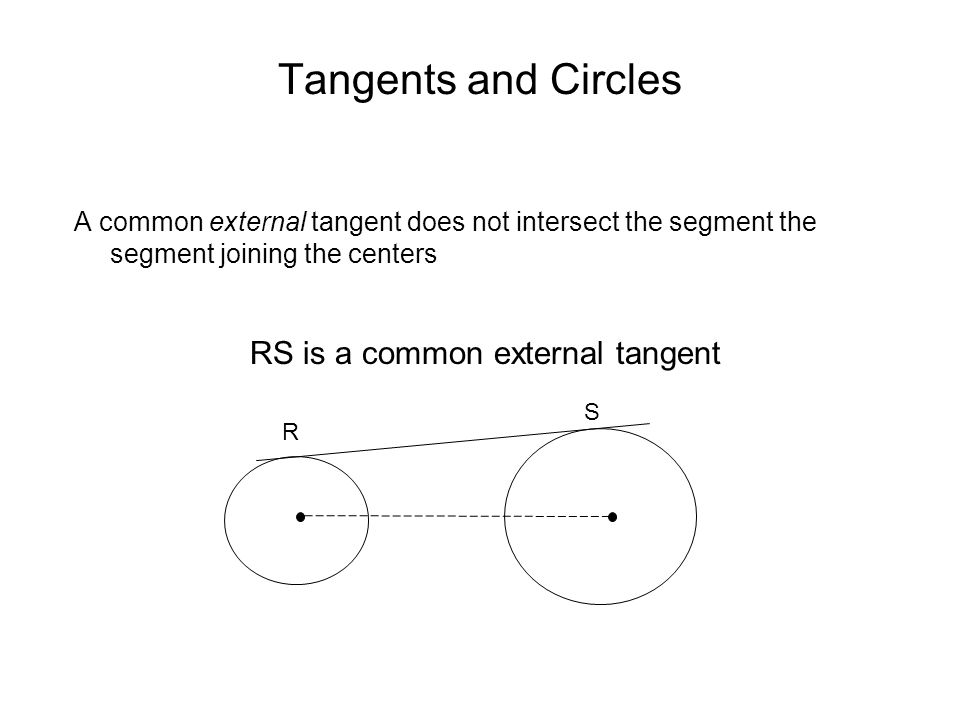 Tangents and Circles A common external tangent does not intersect the segment the segment joining the centers R S RS is a common external tangent