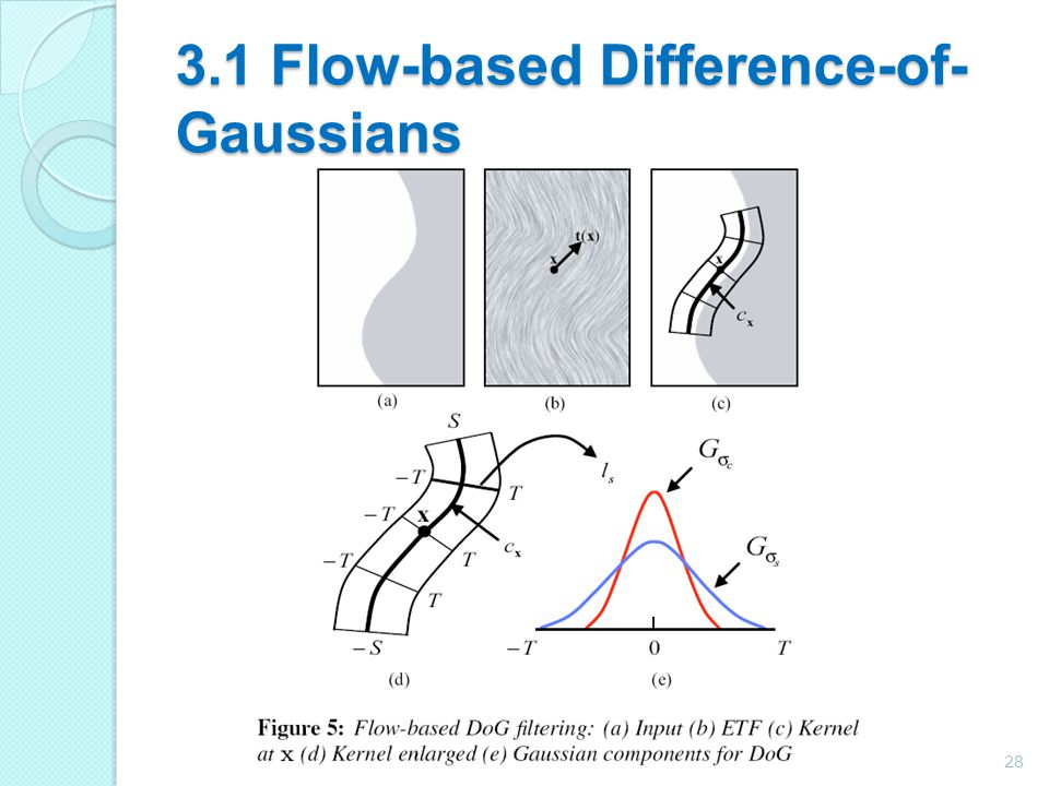 3.1 Flow-based Difference-of- Gaussians 28