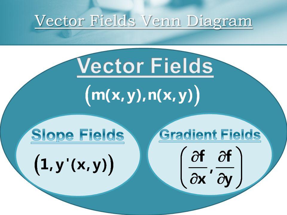 Vector Fields Venn Diagram