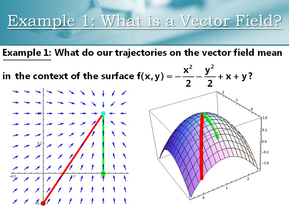Example 1: What is a Vector Field