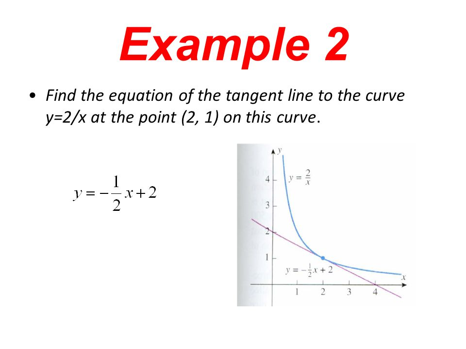 Example 2 Find the equation of the tangent line to the curve y=2/x at the point (2, 1) on this curve.