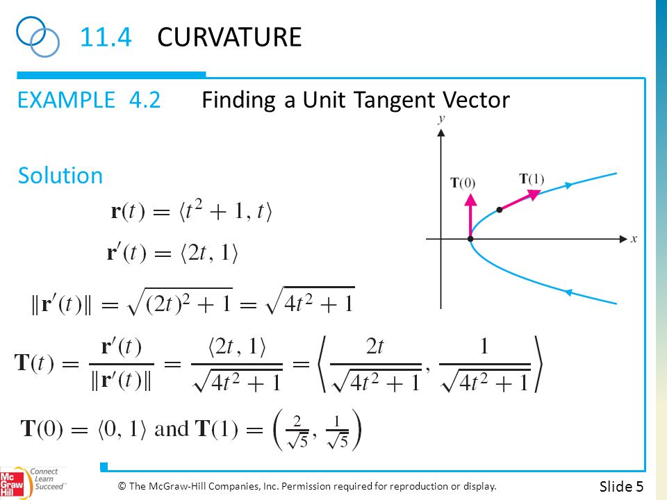 EXAMPLE Solution 11.4CURVATURE 4.2Finding a Unit Tangent Vector Slide 5 © The McGraw-Hill Companies, Inc. Permission required for reproduction or disp