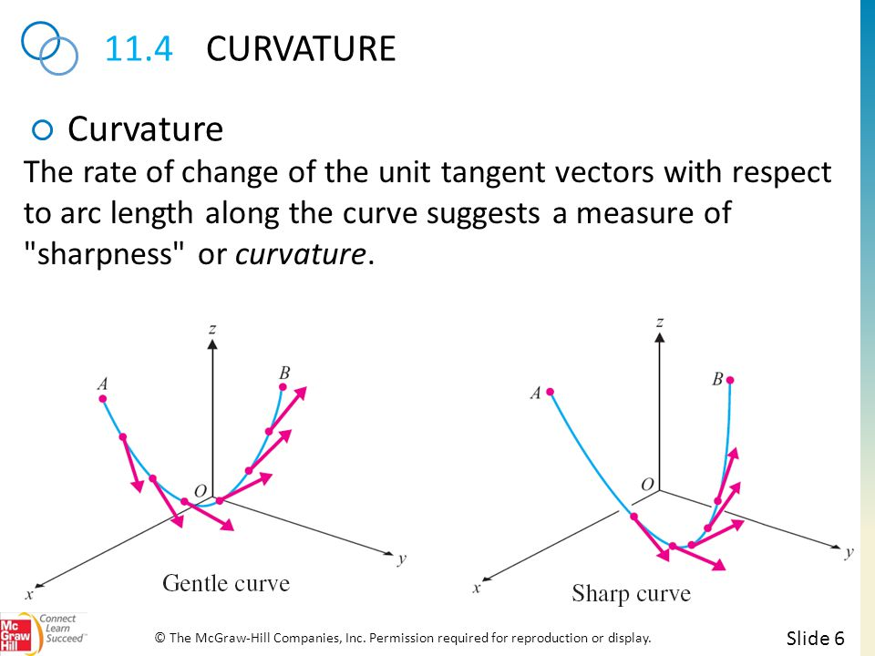 11.4CURVATURE Curvature Slide 6 © The McGraw-Hill Companies, Inc. Permission required for reproduction or display. The rate of change of the unit tang
