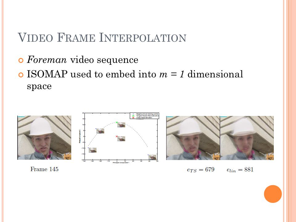 V IDEO F RAME I NTERPOLATION Foreman video sequence ISOMAP used to embed into m = 1 dimensional space