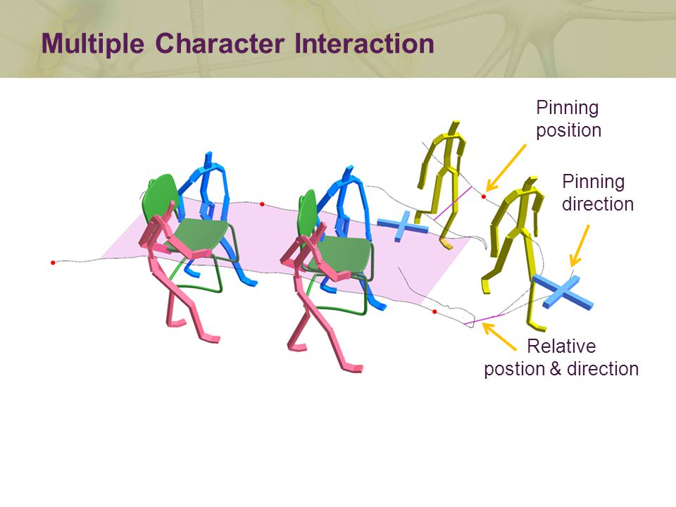 Multiple Character Interaction Pinning position Pinning direction Relative postion & direction