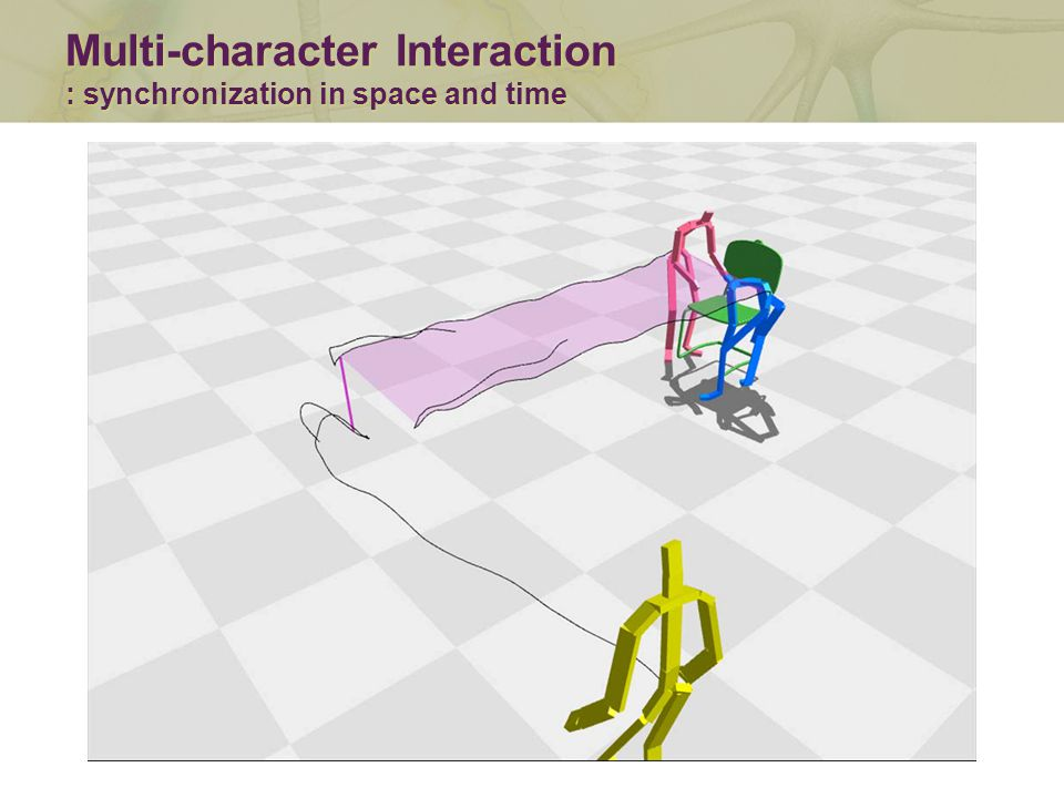  Interactive editing is inherently incremental − motion path change gradually Incremental Change