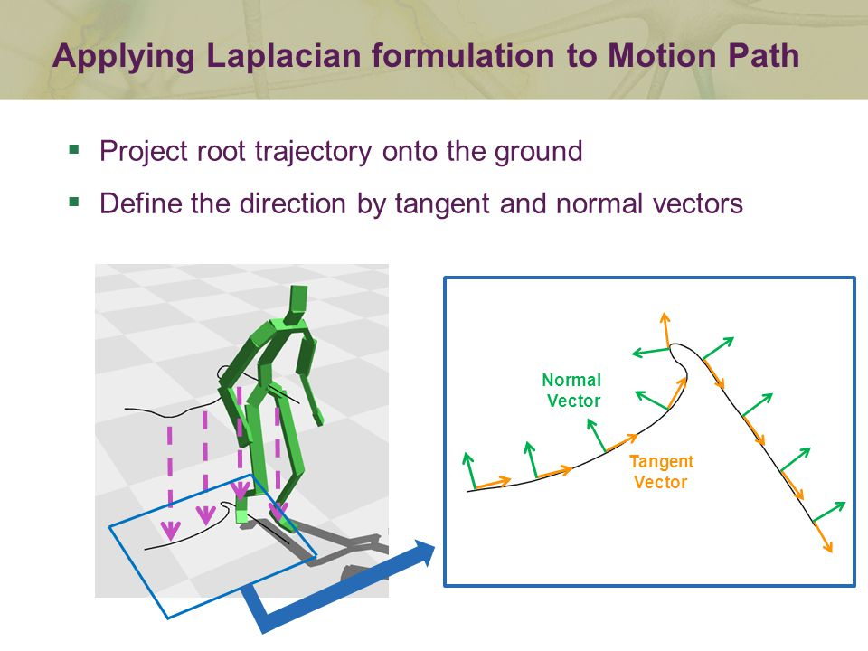 Applying Laplacian formulation to Motion Path  Project root trajectory onto the ground  Define the direction by tangent and normal vectors Tangent Vector Normal Vector