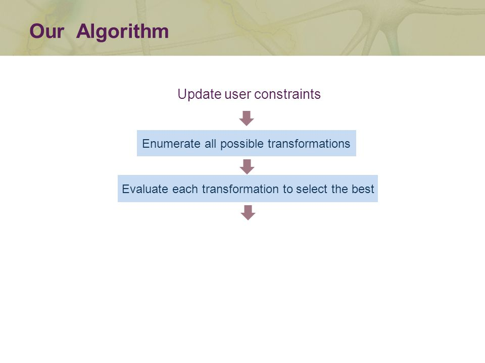 Update user constraints Enumerate all possible transformations Evaluate each transformation to select the best Our Algorithm