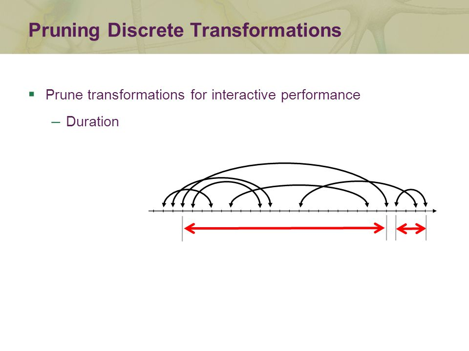 Pruning Discrete Transformations  Prune transformations for interactive performance – Duration