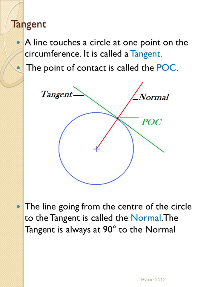 Tangent A line touches a circle at one point on the circumference.