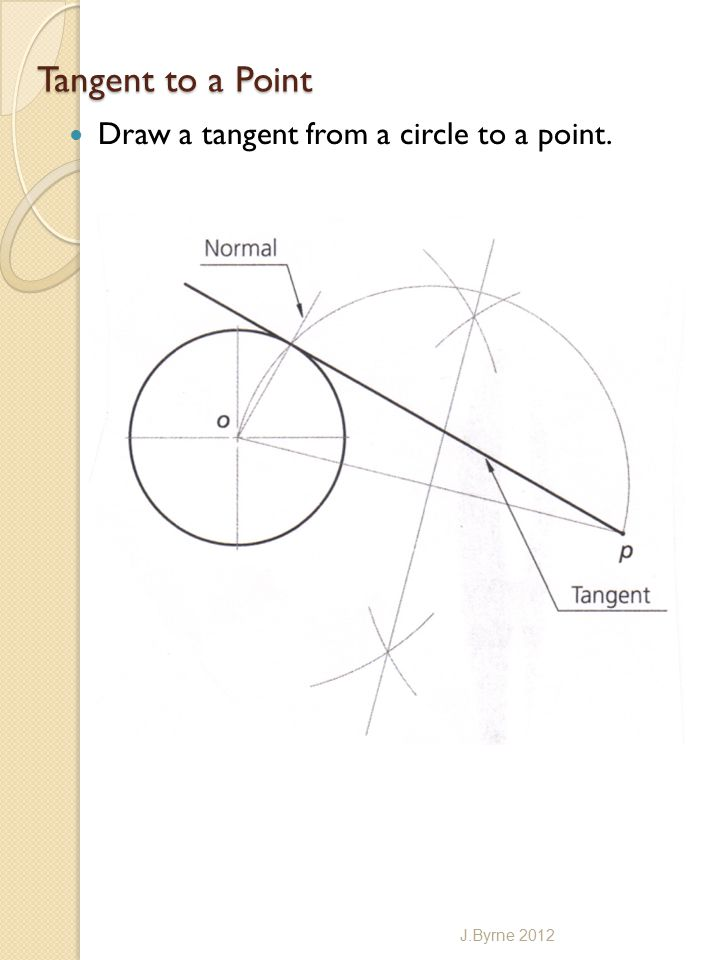 Tangent to a Point Draw a tangent from a circle to a point. J.Byrne 2012