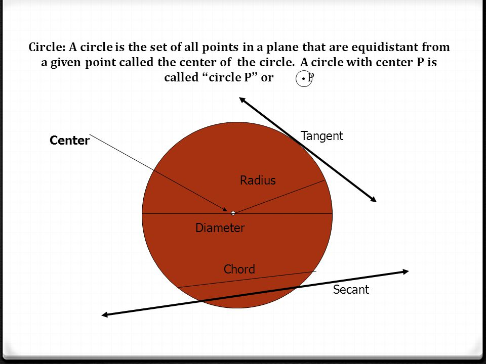 Center Circle: A circle is the set of all points in a plane that are equidistant from a given point called the center of the circle.