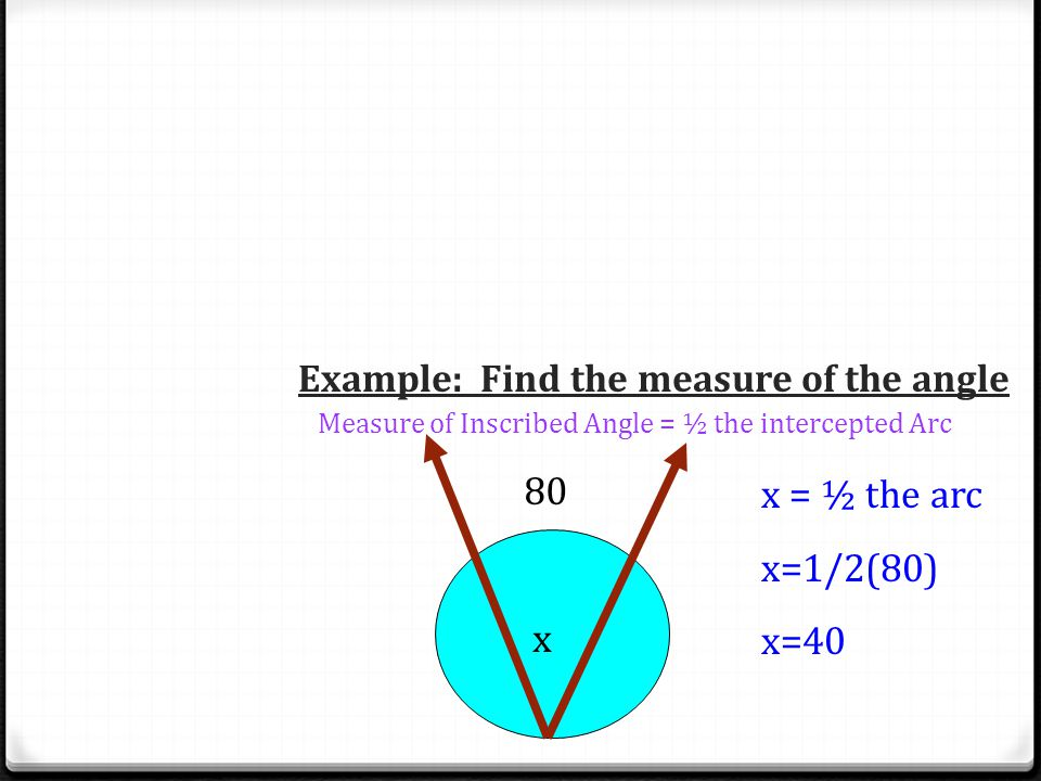 Example: Find the measure of the angle Measure of Inscribed Angle = ½ the intercepted Arc 80 x x = ½ the arc x=1/2(80) x=40