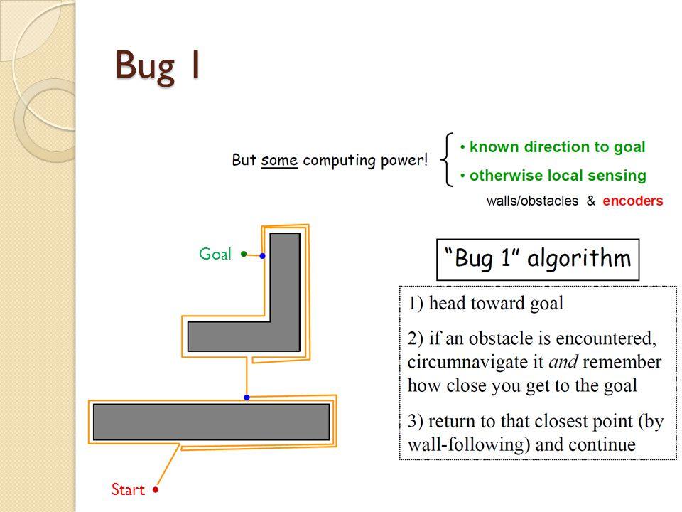 Bug 1 Goal Start
