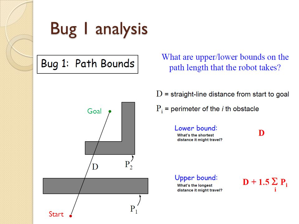 Bug 1 analysis Goal Start