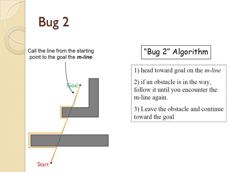 Bug 2 Goal Start