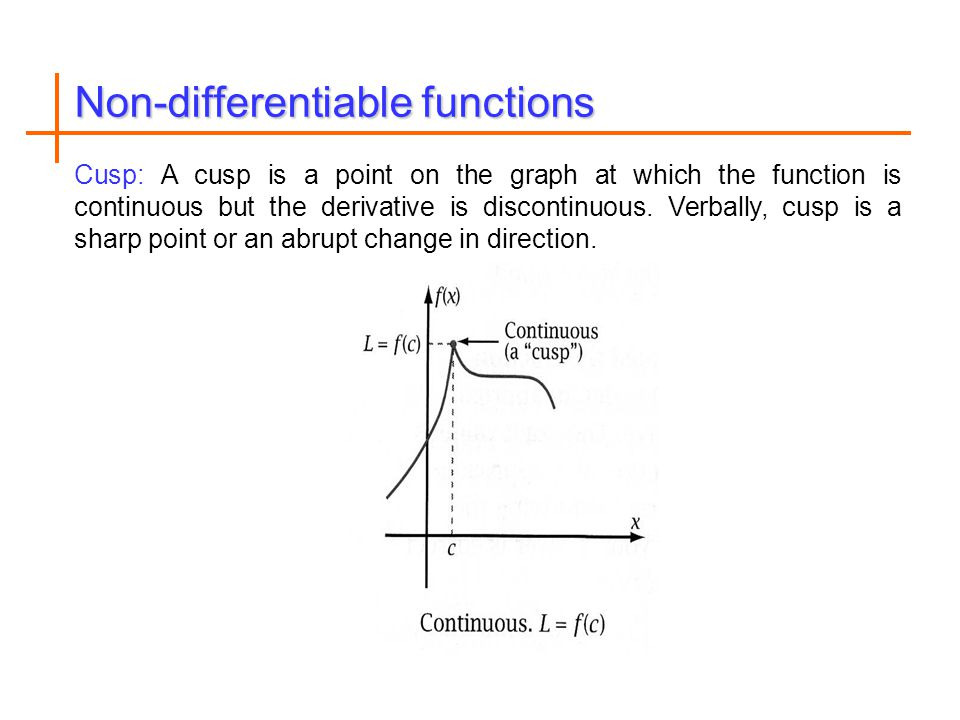 Cusp: A cusp is a point on the graph at which the function is continuous but the derivative is discontinuous.