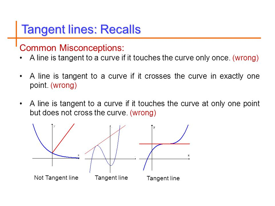 Common Misconceptions: A line is tangent to a curve if it touches the curve only once. (wrong) A line is tangent to a curve if it crosses the curve in