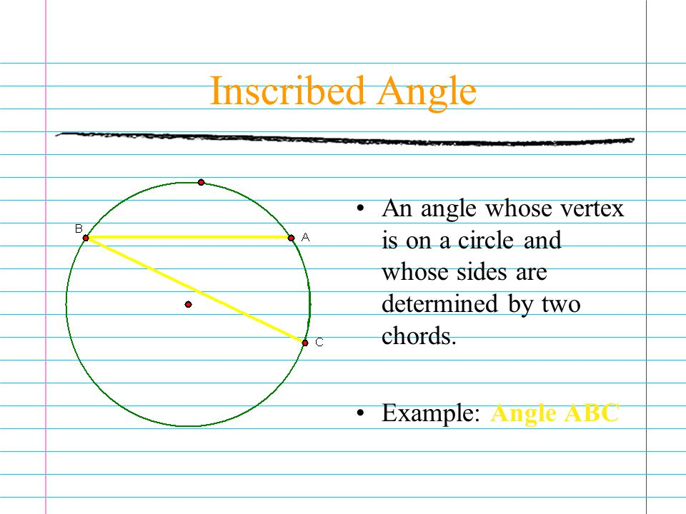 Inscribed Angle An angle whose vertex is on a circle and whose sides are determined by two chords.