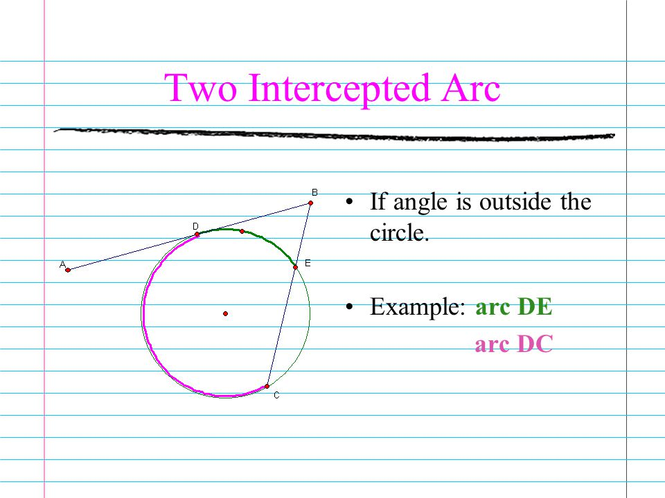 If angle is outside the circle. Example: arc DE arc DC Two Intercepted Arc