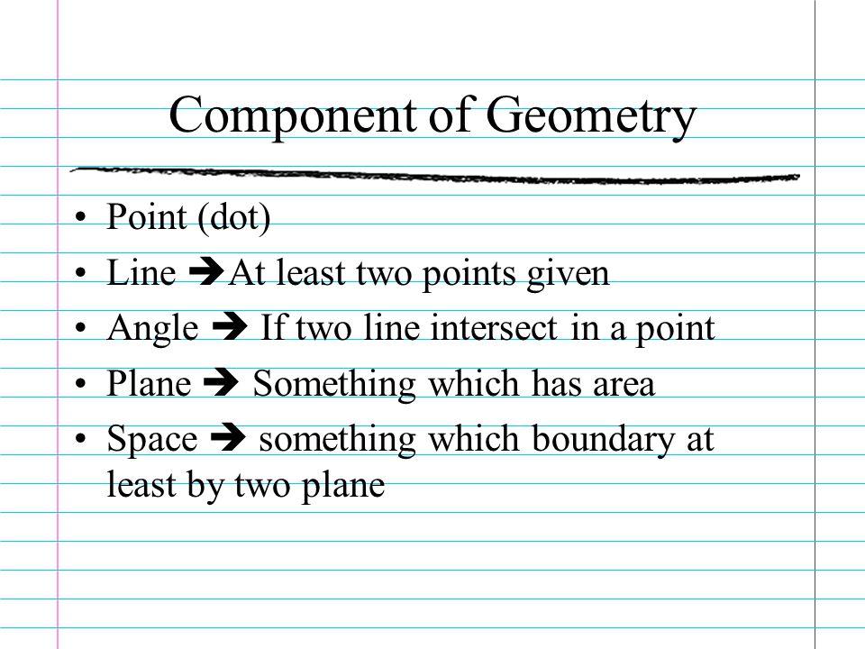 Component of Geometry Point (dot) Line  At least two points given Angle  If two line intersect in a point Plane  Something which has area Space  s