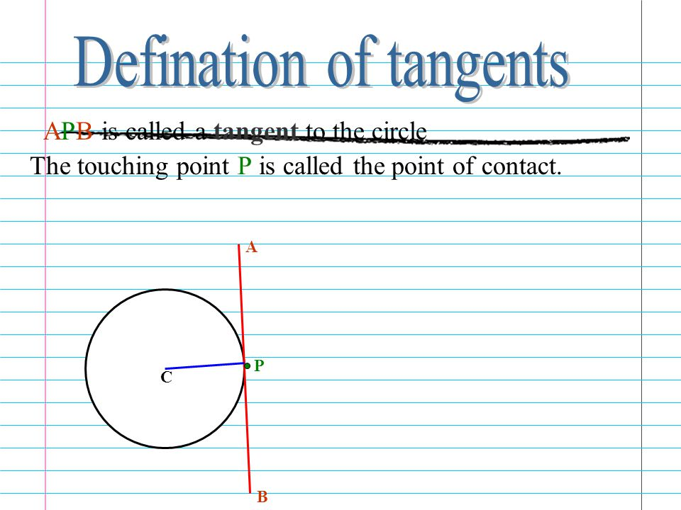 APB is called a tangent to the circle The touching point P is called the point of contact. C A B P