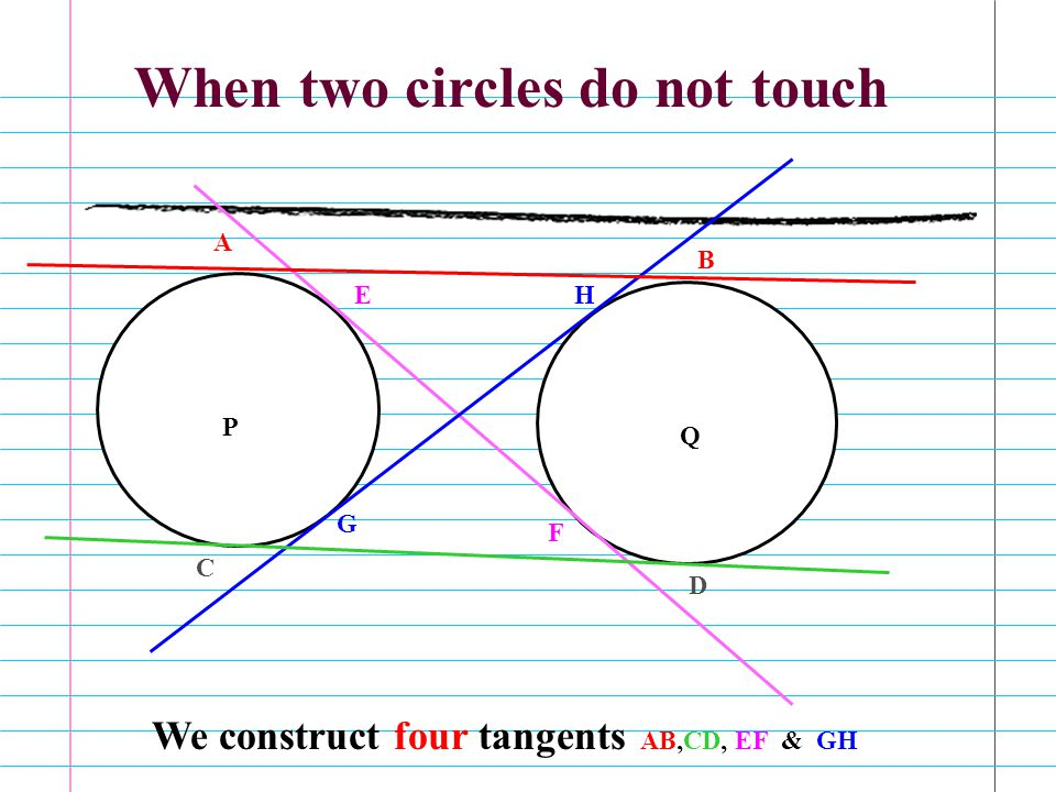 A B C D E F G H P Q We construct four tangents AB,CD, EF & GH When two circles do not touch