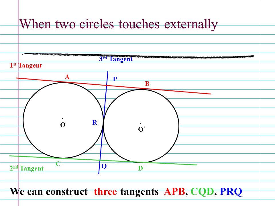 A B C D O O'O'.. We can construct three tangents APB, CQD, PRQ When two circles touches externally P Q 1 st Tangent 2 nd Tangent 3 rd Tangent R