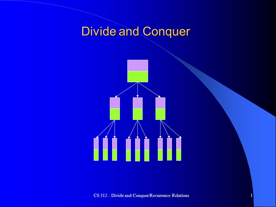CS 312 - Divide and Conquer/Recurrence Relations12 Faster Multiply Assume x and y are n-bit numbers and n is a power of 2 – power of 2 is not essential, just makes explanation easier First split x and y into halves n/2 bits long: x L, x R, y L, y R x · y = (2 n/2 x L + x R )(2 n/2 y L + y R ) = 2 n x L y L + 2 n/2 (x L y R + x R y L ) + x R y R The 4 multiplies dominate the complexity, shifts and adds are O(n) T(n) = 4T(n/2) + O(n) Each multiply just a recursive call until leaves are reached at which level operations are O(1) Since branching factor is 4, the # of leaf nodes is 4 depth = 4 log 2 n = 4 (log 4 n)(log 2 4) = n log 2 4 = n 2 – Complexity at leaf level?