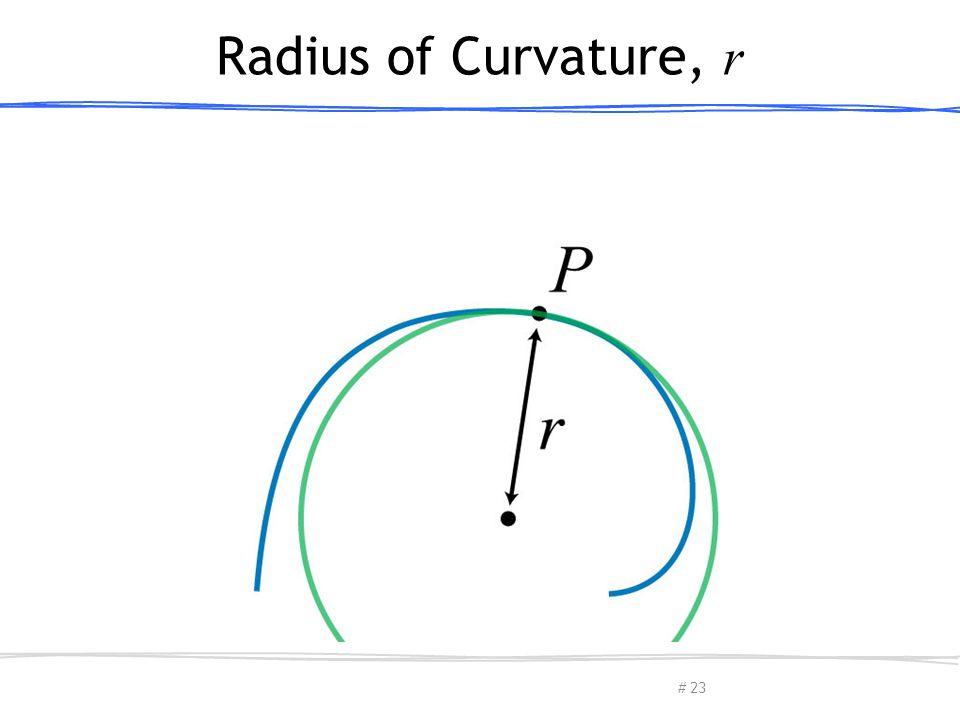 # Radius of Curvature, r March 13, 2013Olga Sorkine-Hornung23