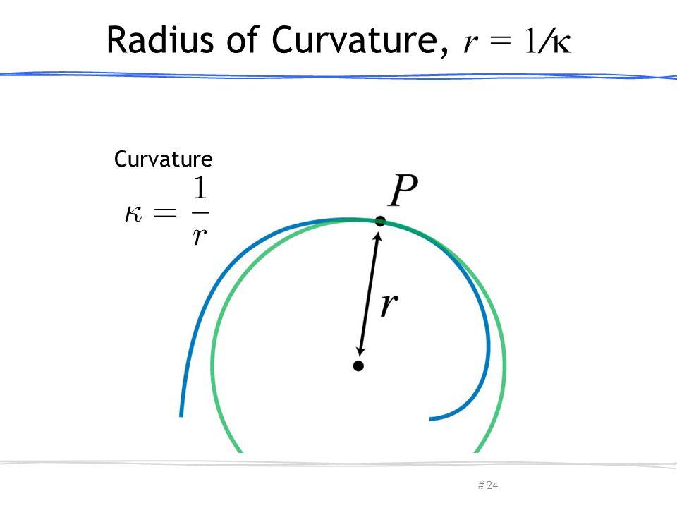 # Radius of Curvature, r = 1/  Curvature March 13, 2013Olga Sorkine-Hornung24