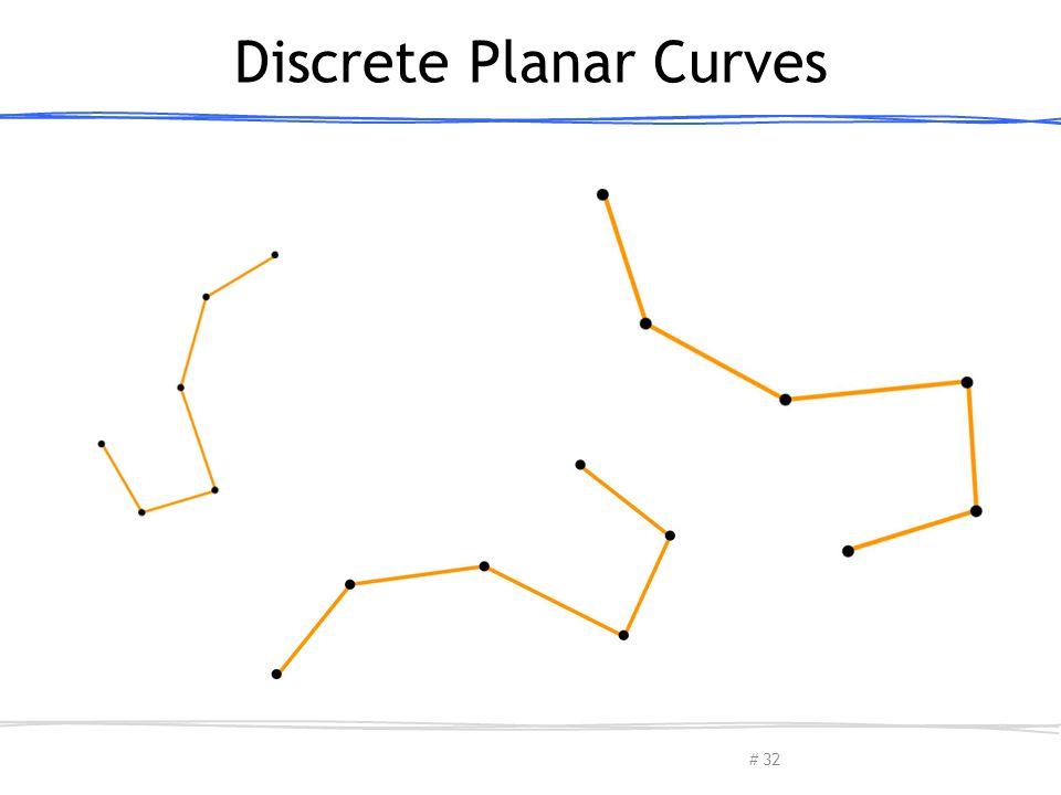 # Discrete Planar Curves March 13, 2013Olga Sorkine-Hornung32