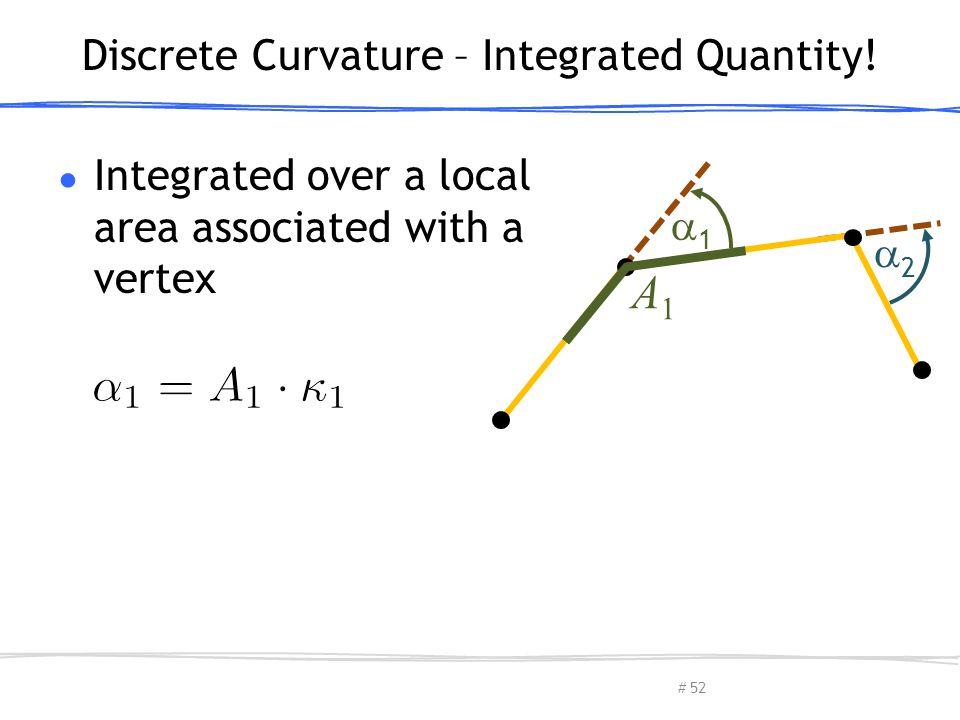 # Discrete Curvature – Integrated Quantity.