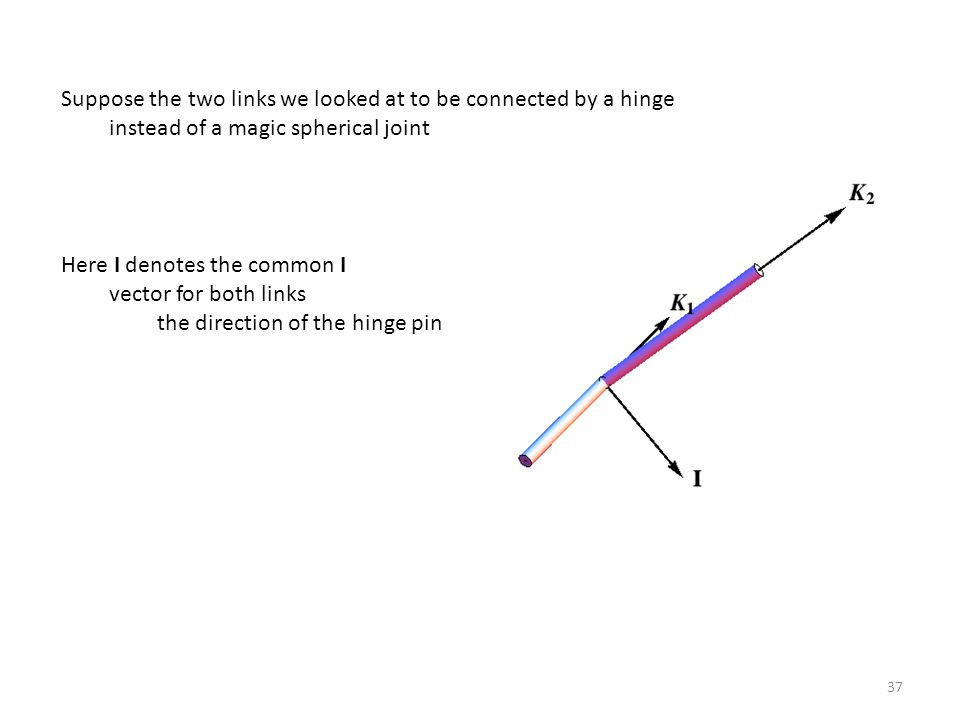 37 Suppose the two links we looked at to be connected by a hinge instead of a magic spherical joint Here I denotes the common I vector for both links
