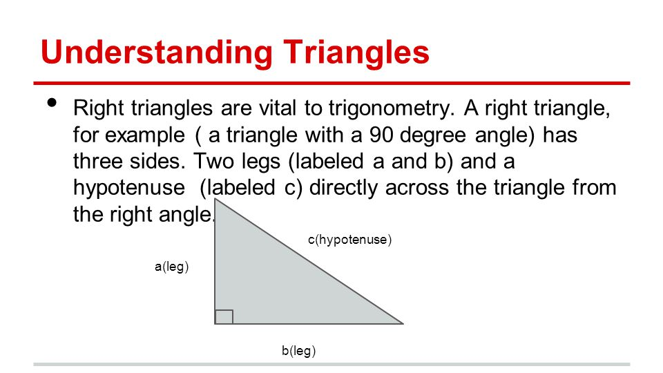 Understanding Triangles Right triangles are vital to trigonometry.
