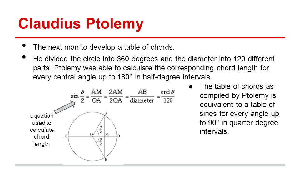 Claudius Ptolemy The next man to develop a table of chords.