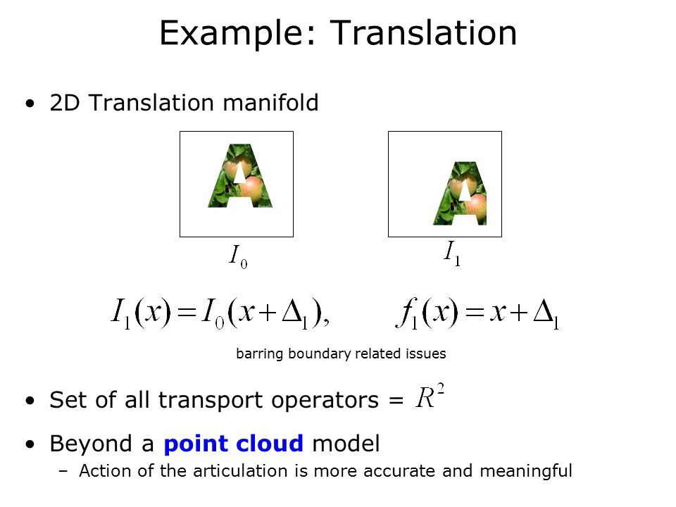 Example: Translation 2D Translation manifold barring boundary related issues Set of all transport operators = Beyond a point cloud model –Action of the articulation is more accurate and meaningful