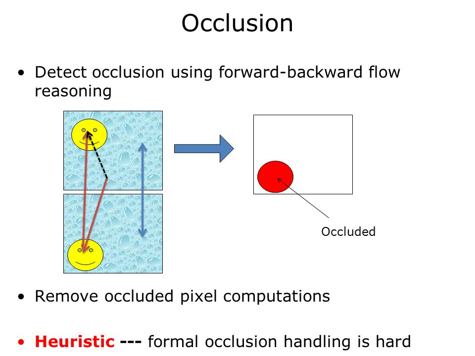 Occlusion Detect occlusion using forward-backward flow reasoning Remove occluded pixel computations Heuristic --- formal occlusion handling is hard Occluded