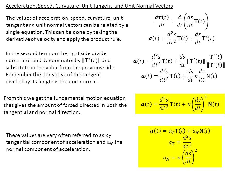 Acceleration, Speed, Curvature, Unit Tangent and Unit Normal Vectors The values of acceleration, speed, curvature, unit tangent and unit normal vectors can be related by a single equation.