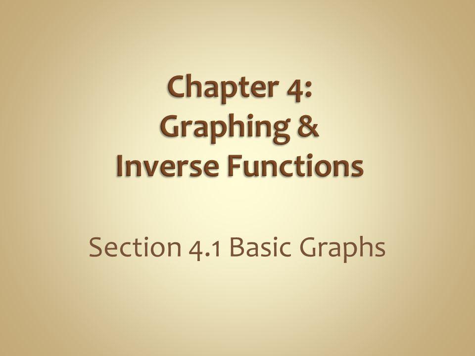 Cosine Graph: f(  )= cos   cosine