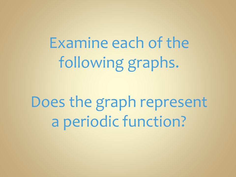  Cosine Graph: f(  )= cos 