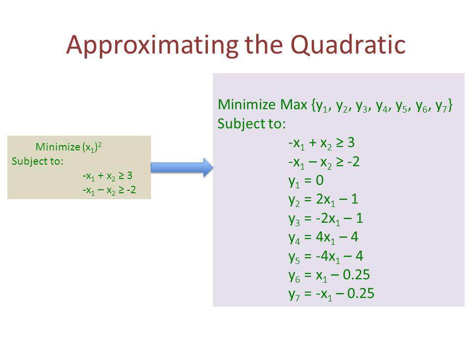 Approximating the Quadratic Minimize Max {y 1, y 2, y 3, y 4, y 5, y 6, y 7 } Subject to: -x 1 + x 2 ≥ 3 -x 1 – x 2 ≥ -2 y 1 = 0 y 2 = 2x 1 – 1 y 3 =