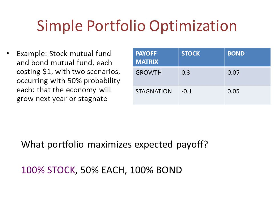 Simple Portfolio Optimization Example: Stock mutual fund and bond mutual fund, each costing $1, with two scenarios, occurring with 50% probability eac