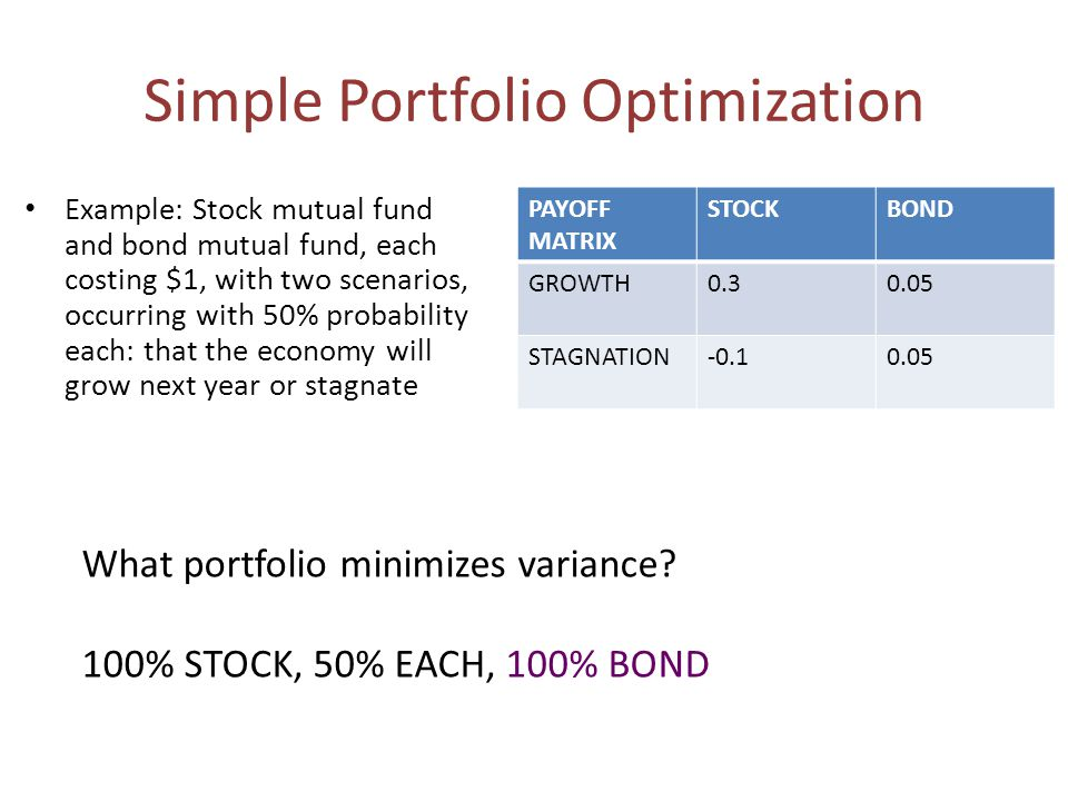 Simple Portfolio Optimization Example: Stock mutual fund and bond mutual fund, each costing $1, with two scenarios, occurring with 50% probability each: that the economy will grow next year or stagnate PAYOFF MATRIX STOCKBOND GROWTH0.30.05 STAGNATION-0.10.05 What portfolio minimizes variance.