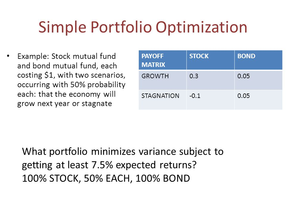 Simple Portfolio Optimization Example: Stock mutual fund and bond mutual fund, each costing $1, with two scenarios, occurring with 50% probability each: that the economy will grow next year or stagnate PAYOFF MATRIX STOCKBOND GROWTH0.30.05 STAGNATION-0.10.05 What portfolio minimizes variance subject to getting at least 7.5% expected returns.