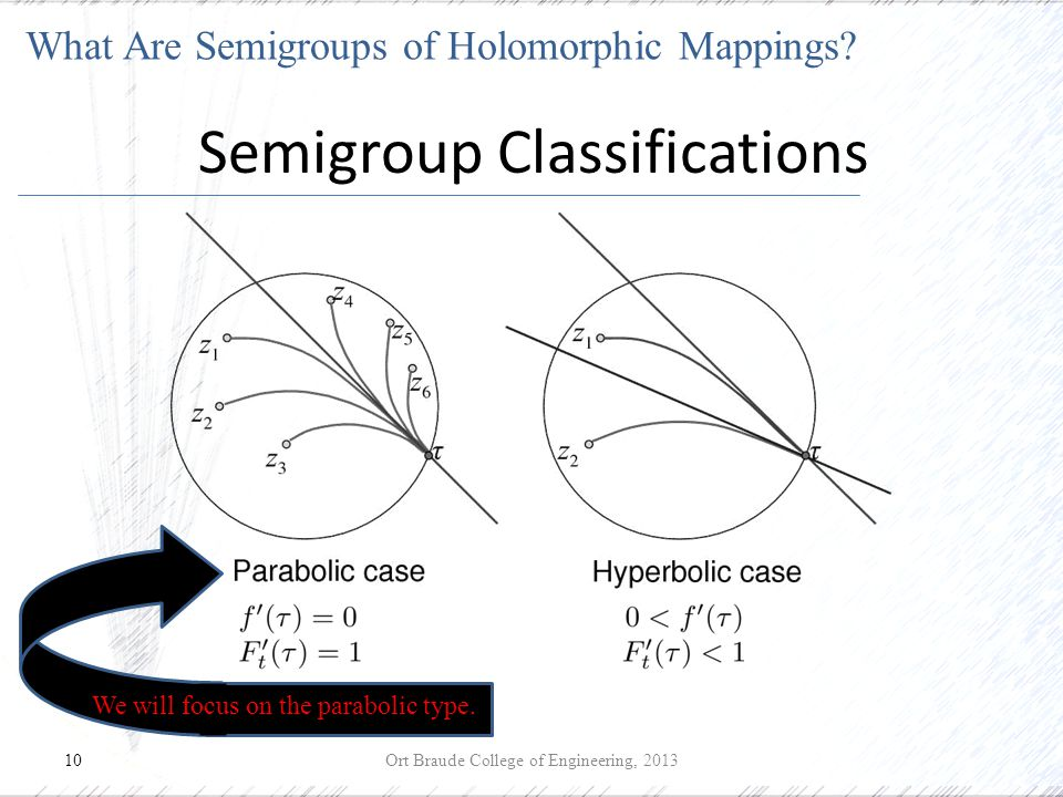 10Ort Braude College of Engineering, 2013 What Are Semigroups of Holomorphic Mappings.