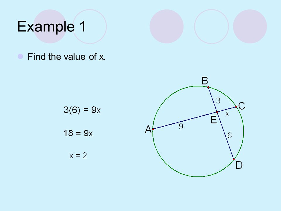 Chord Product Theorem If two chords intersect in the interior of a circle, then the product of the lengths of the segments of one chord is equal to th
