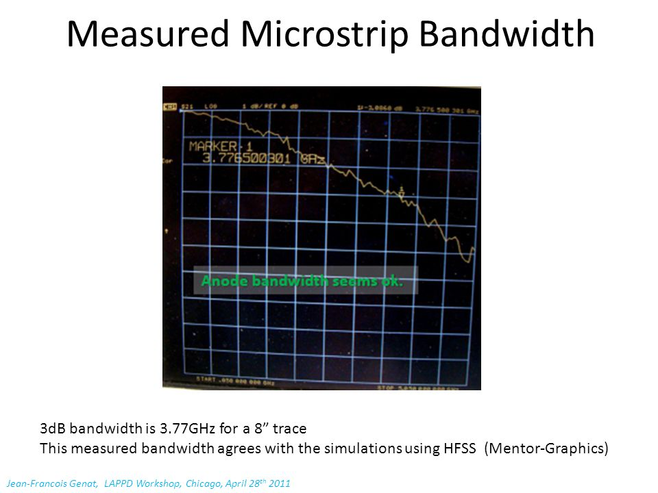 Measured Microstrip Bandwidth Jean-Francois Genat, LAPPD Workshop, Chicago, April 28 th 2011 3dB bandwidth is 3.77GHz for a 8 trace This measured bandwidth agrees with the simulations using HFSS (Mentor-Graphics)